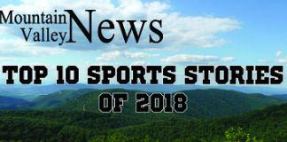 Top 10 Sport Stories of 2018