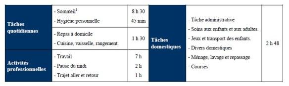 la-grille-de-regroupement-insee-2002