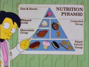 Pirámide Dr Nick Riviera
