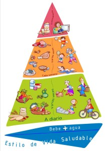 Pirámide NAOS - 2005