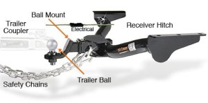 How to Hook Up a Trailer to a Hitch : Movearoo Moving Blog