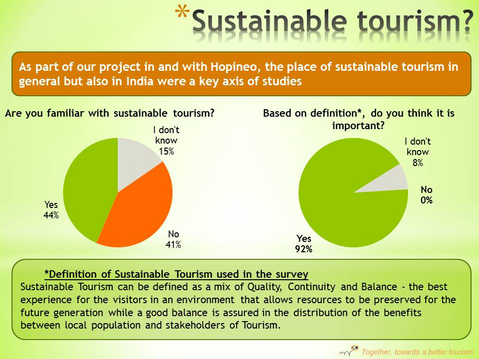 Move Our World - Hopineo India Survey Inde Indie Enquête sustainable tourism