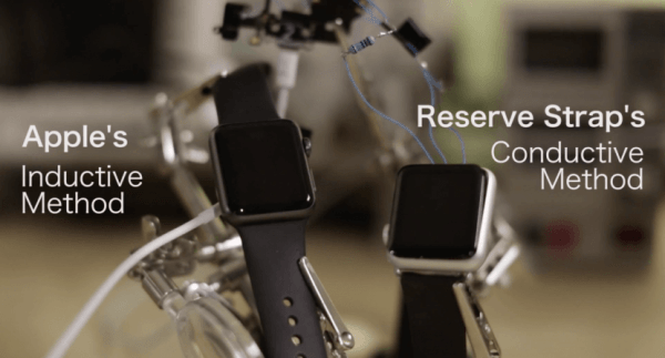 reserve-strap-830x447