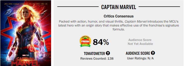 Captain Marvel Rotten Tomatoes Score