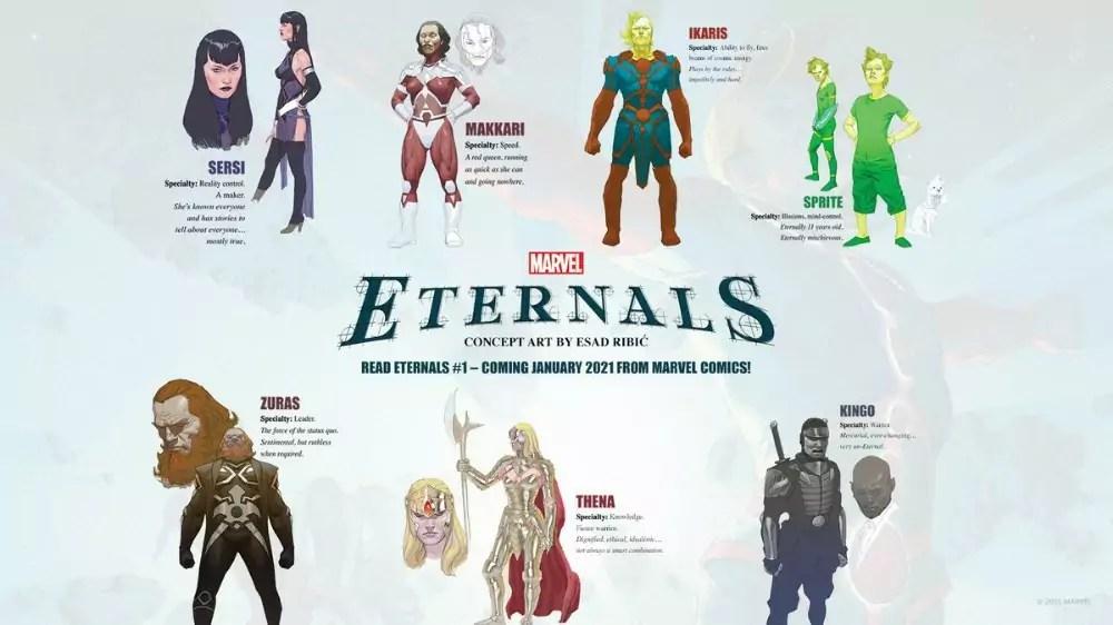Wie zijn The Eternals in de Marvel Cinematic Universe