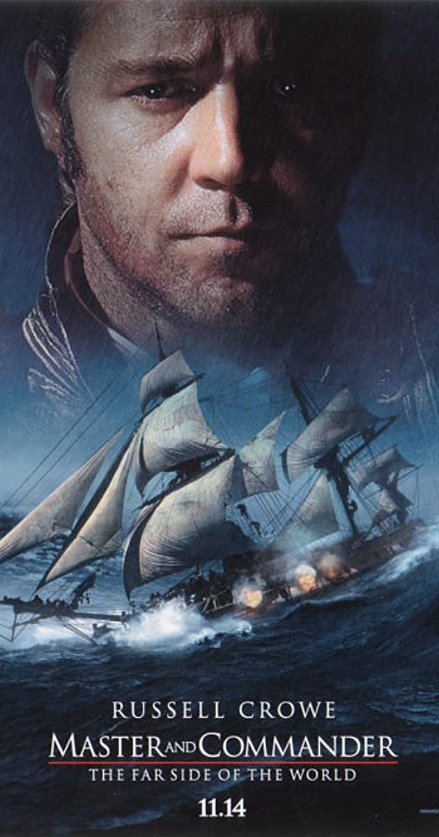 Master and Commander The Far Side of the World Review