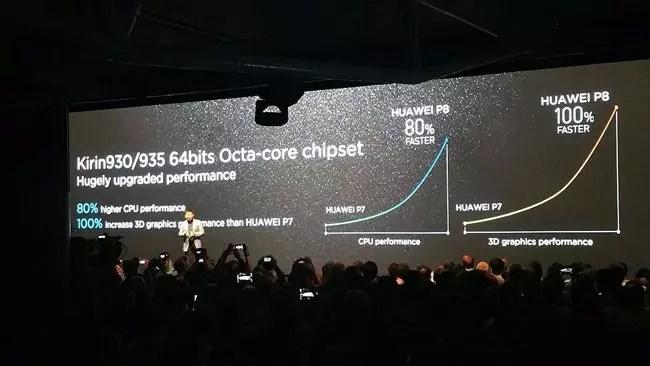 Procesador del Huawei P8