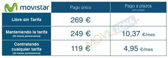 Huawei P8 Lite precios movistar