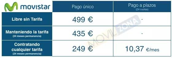Huawei P8 precios movistar