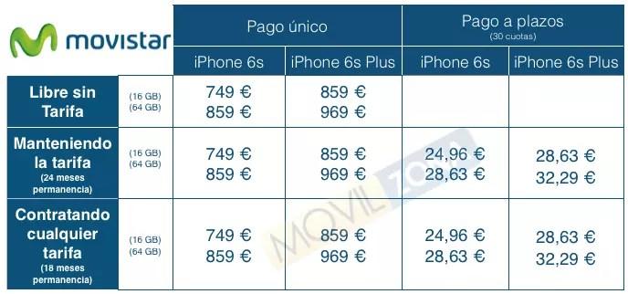 Precios y modelos iPhone 6s y iPhone 6s Plus Movistar
