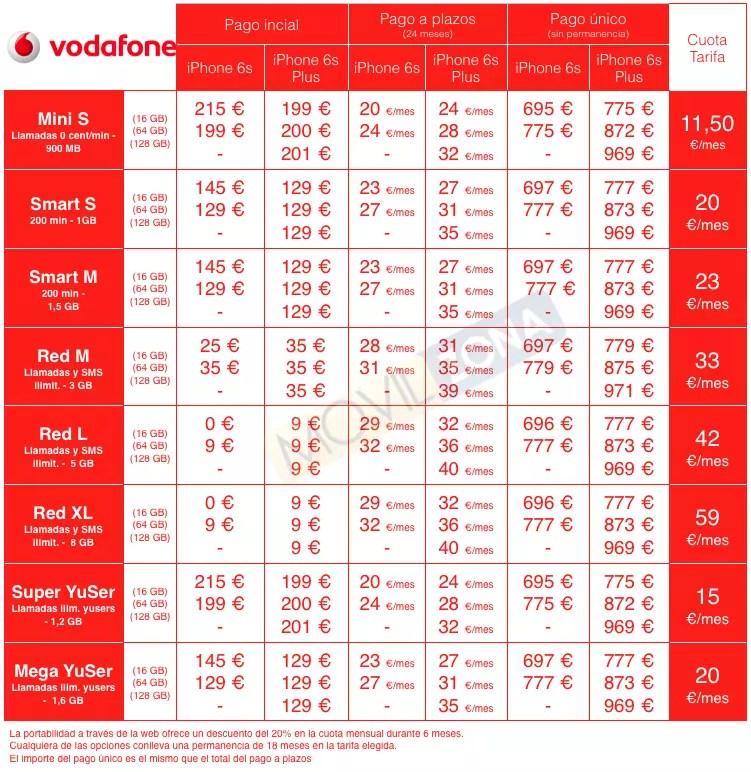Precios del iPhone 6s y iPhone 6s Plus en Vodafone