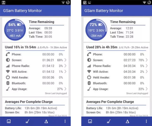 Datos de GSam Battery de MOD