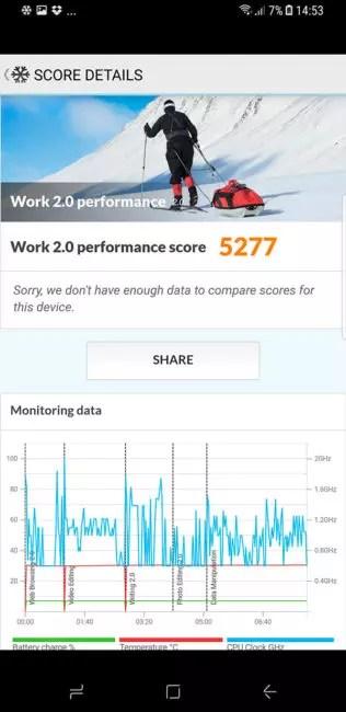 Samsung Galaxy S8+ prueba de rendimiento