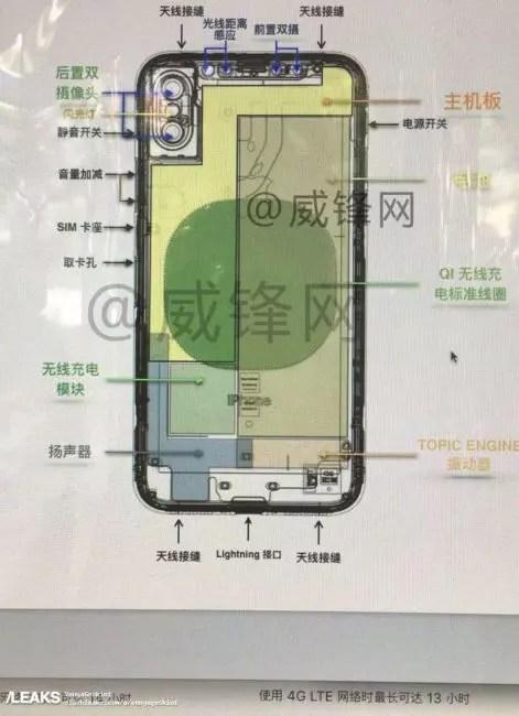 esquema iphone 8