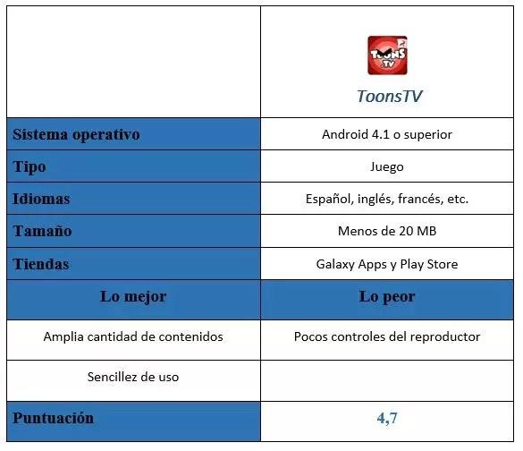 Tabla app ToonsTV