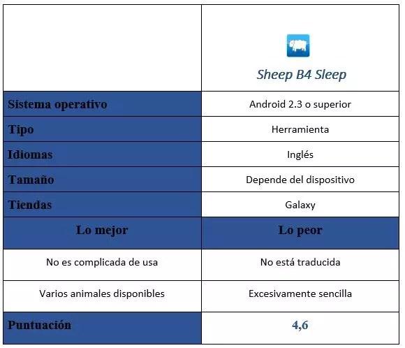 Tabla de la app Sheep B4 Sleep