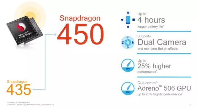 snapdragon 435 vs snapdragon 450