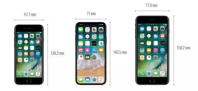 Tamaño del iPhone 8 frente al de los iPhone 7 y iPhone 7 Plus