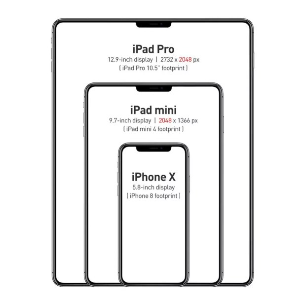 Hipotético tamaño de un iPad con pantalla sin marcos