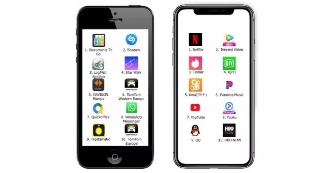 apps 2010 2018