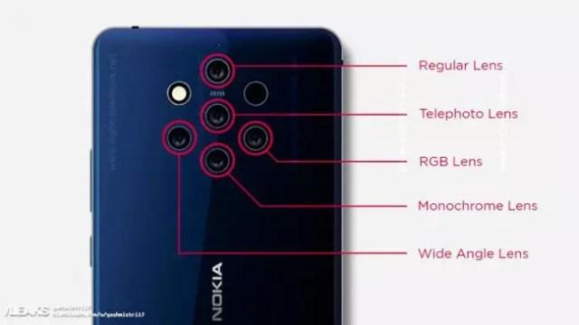 Nokia 5 camaras