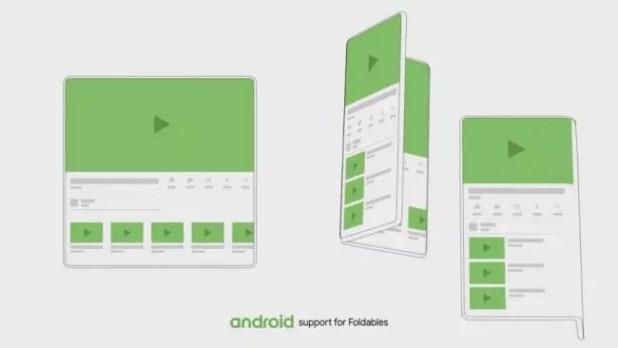Soporte Android pantallas flexibles