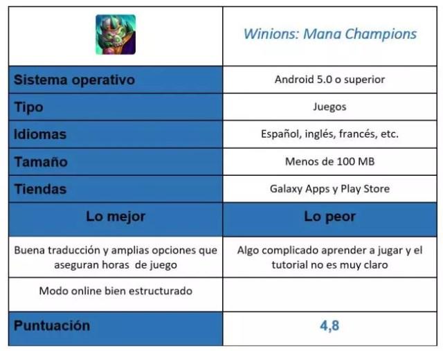 Tabla Winions: Mana Champions