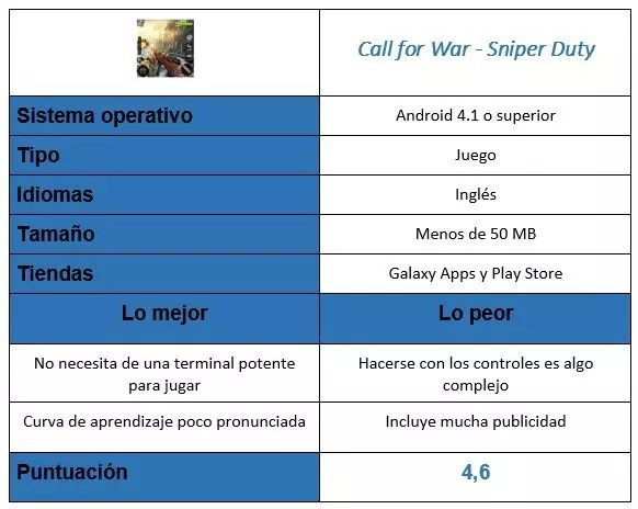 Tabla juego Call for War - Sniper Duty