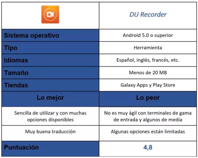 tabla de DU Recorder