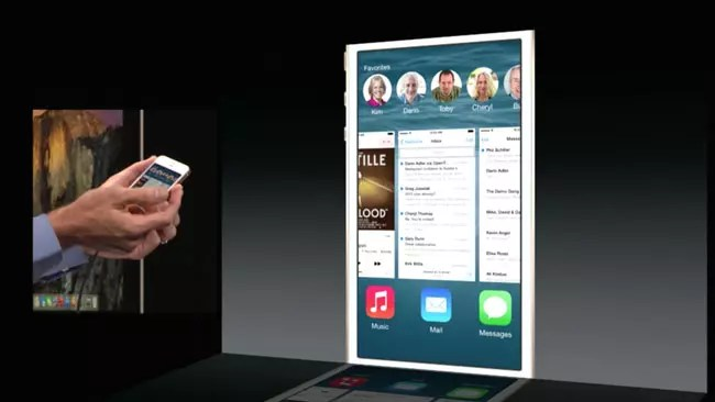 Multitarea en iOS 8