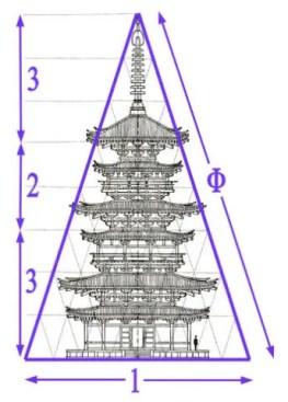 la proporción áurea y la arquitectura