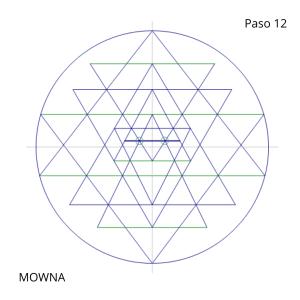 el sri yantra y el mandala de triangulos