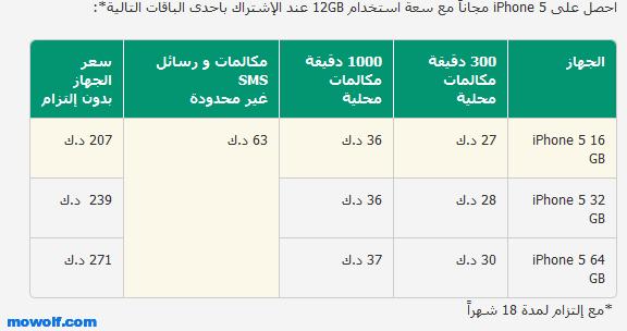 zain-kuwait