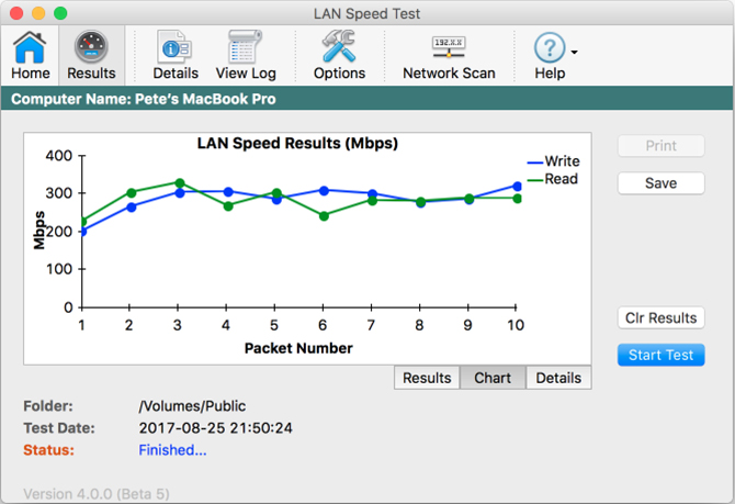Ein Screenshot der Ergebnisse des LAN-Geschwindigkeitstests als Grafik