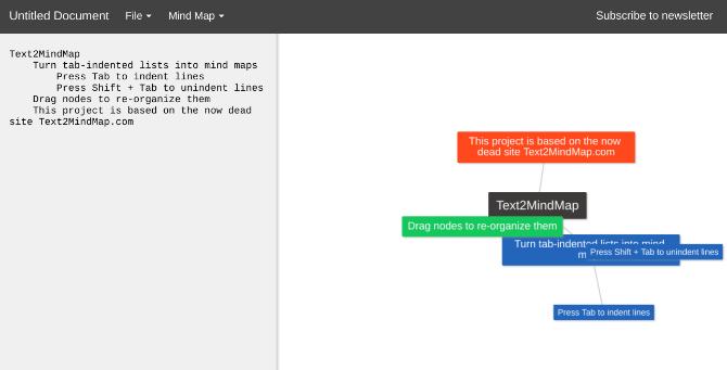 5 sites et applications de cartographie mentale pour réfléchir à de nouvelles idées mindmap text2mindmap