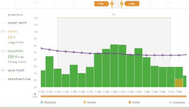 base de filtrage des données de pointe par activité