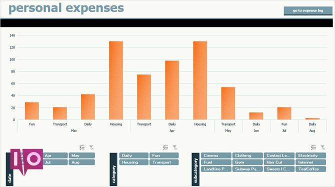 feuille de calcul de suivi des dépenses personnelles