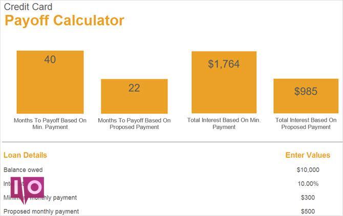 feuille de calcul de calculatrice de paiement de carte de crédit