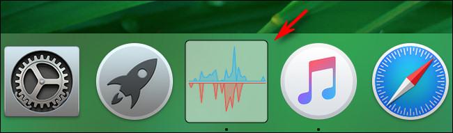 Icône d'activité du disque CPU du moniteur d'activité Mac