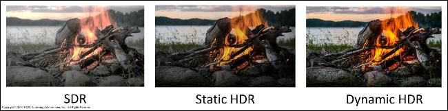 La même image d'un feu de camp affichée en SDR, HDR statique et HDR dynamique.