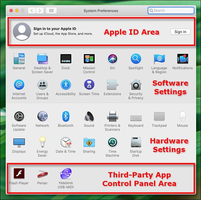 Régions des préférences système Apple Mac