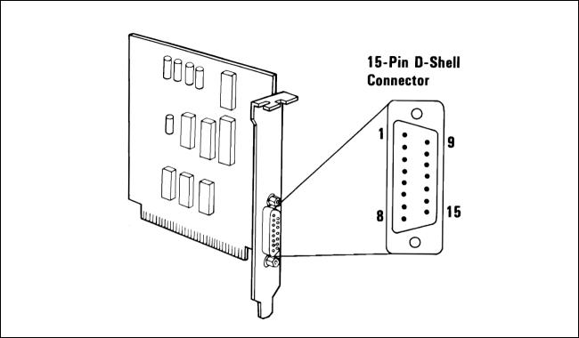 Un schéma du port de jeu IBM PC à 15 broches.