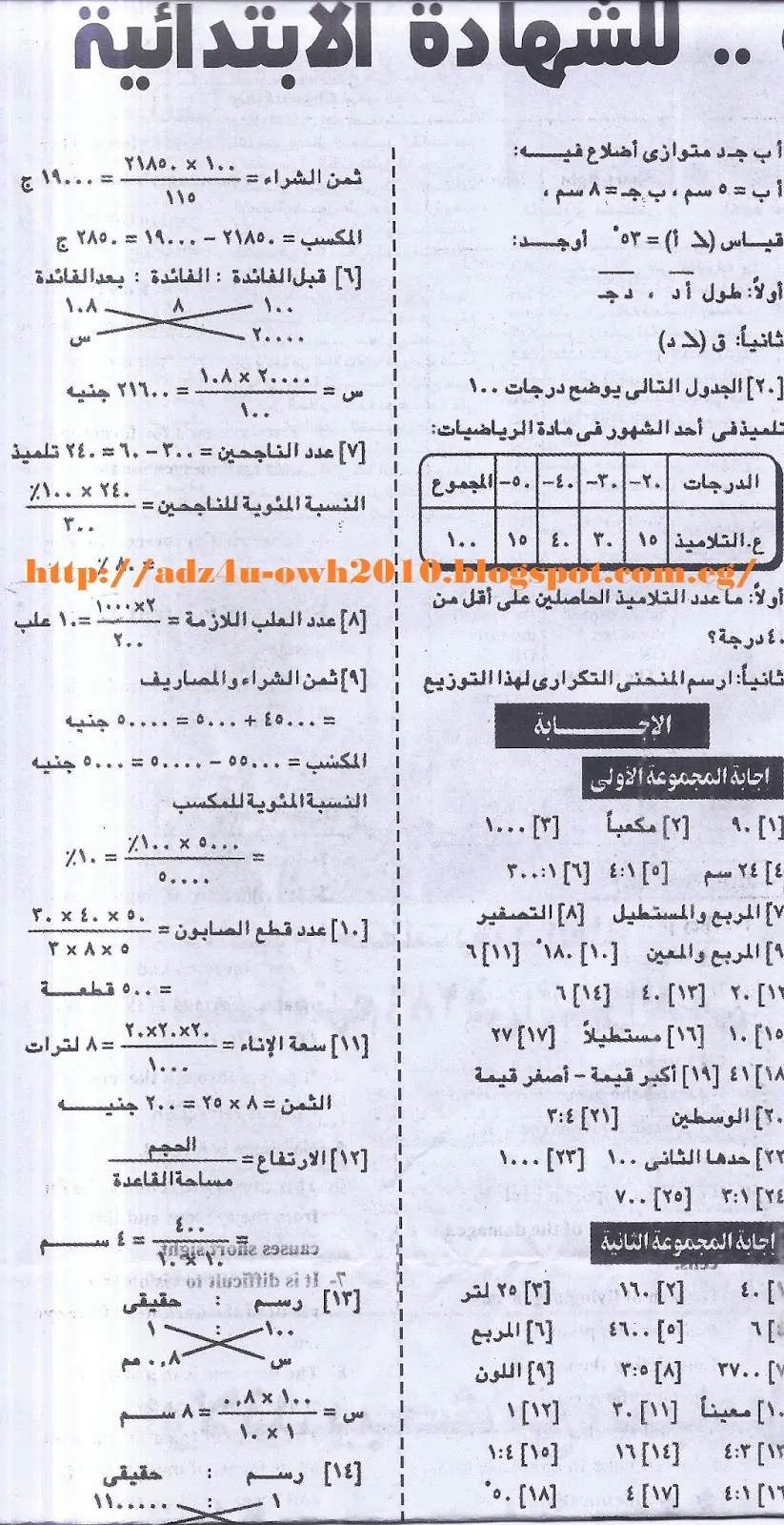 ملحق الجمهورية التعليمي: مراجعة ليلة الامتحان للصف السادس الإبتدائي 2017 الرياضيات