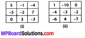 MP Board Class 7th Maths Solutions Chapter 1 Integers Ex 1.1 4