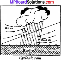 MP Board Class 7th Social Science Solutions Chapter 18 Humidity and Rainfall-3