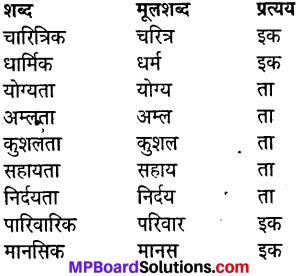 MP Board Class 8th Hindi Sugam Bharti Chapter 24 कैसे रहें पूर्ण स्वस्थ 1