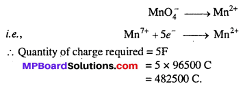 MP Board Class 12th Chemistry Solutions Chapter 3 Electrochemistry 32