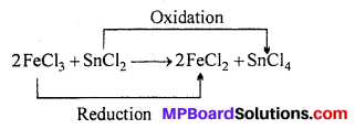 MP Board Class 12th Chemistry Solutions Chapter 3 Electrochemistry 53
