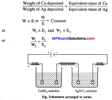 MP Board Class 12th Chemistry Solutions Chapter 3 Electrochemistry 70