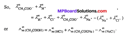 MP Board Class 12th Chemistry Solutions Chapter 3 Electrochemistry 78